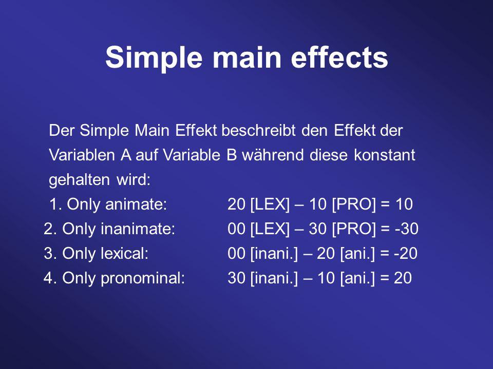 Der Simple Main Effekt beschreibt den Effekt der Variablen A auf Variable B während diese konstant gehalten wird: 1.