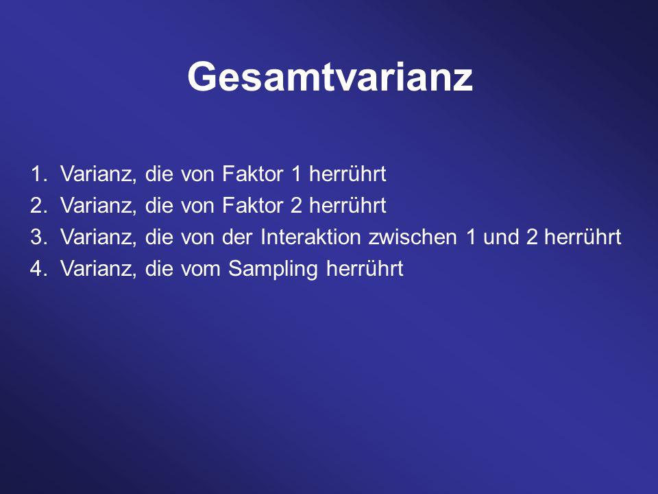 1. Varianz, die von Faktor 1 herrührt 2. Varianz, die von Faktor 2 herrührt 3.