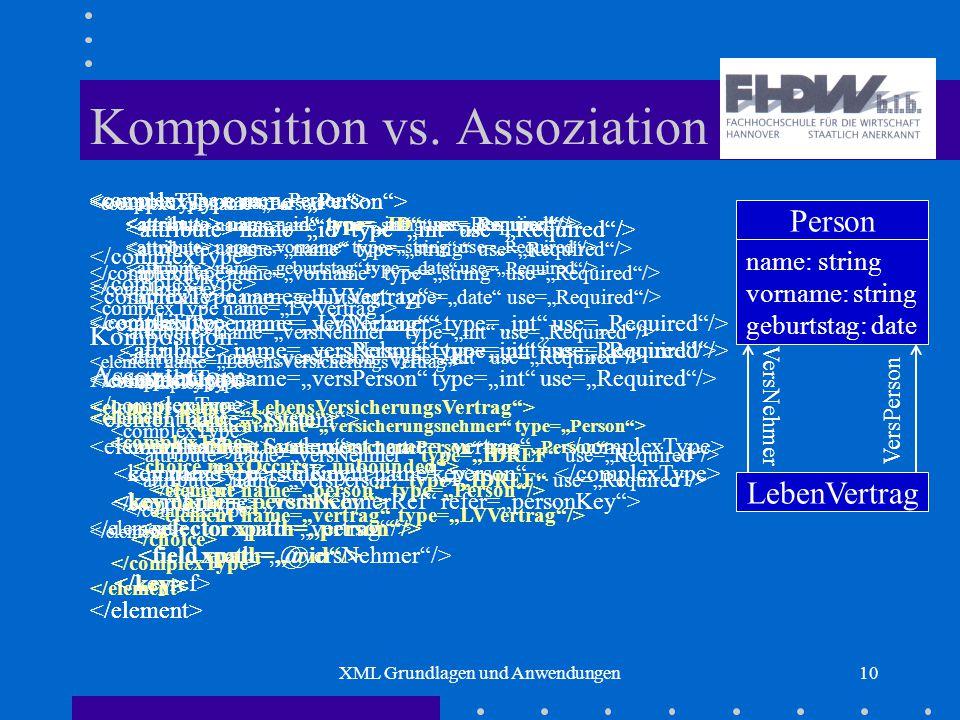 XML Grundlagen und Anwendungen10 Komposition vs.