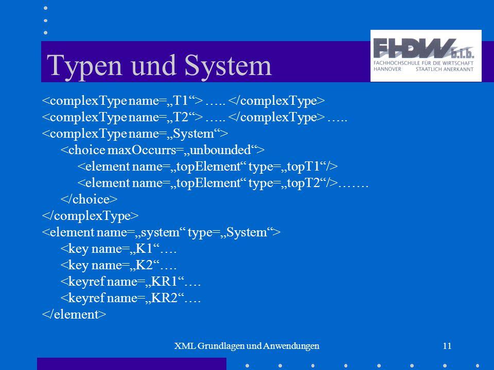 XML Grundlagen und Anwendungen11 Typen und System …..