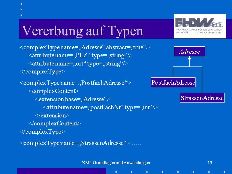 XML Grundlagen und Anwendungen13 Vererbung auf Typen ….. Adresse StrassenAdresse PostfachAdresse