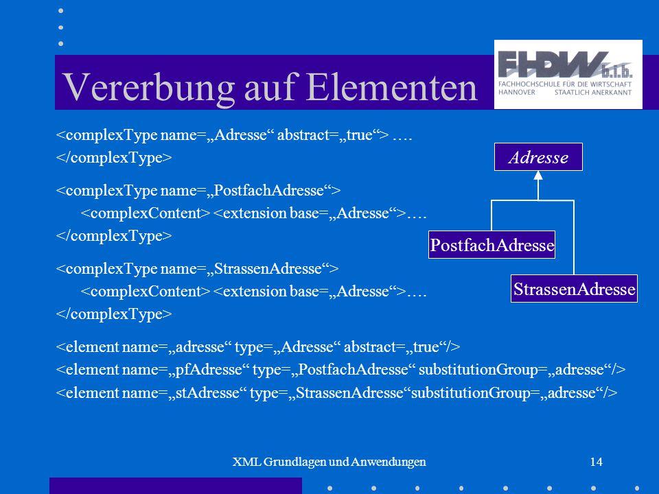 XML Grundlagen und Anwendungen14 Vererbung auf Elementen ….