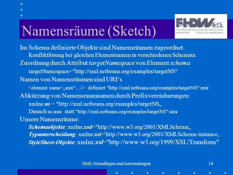 XML Grundlagen und Anwendungen18 Namensräume (Sketch) Im Schema definierte Objekte sind Namensräumen zugeordnet.