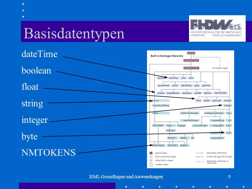XML Grundlagen und Anwendungen5 Basisdatentypen dateTime boolean float string integer byte NMTOKENS