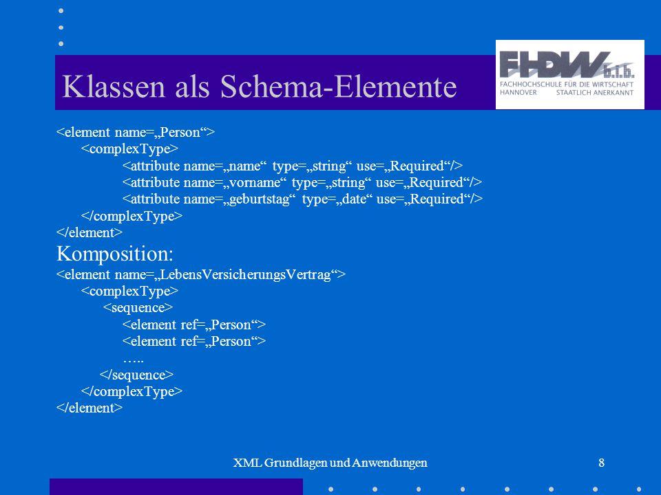 XML Grundlagen und Anwendungen8 Klassen als Schema-Elemente Komposition: …..