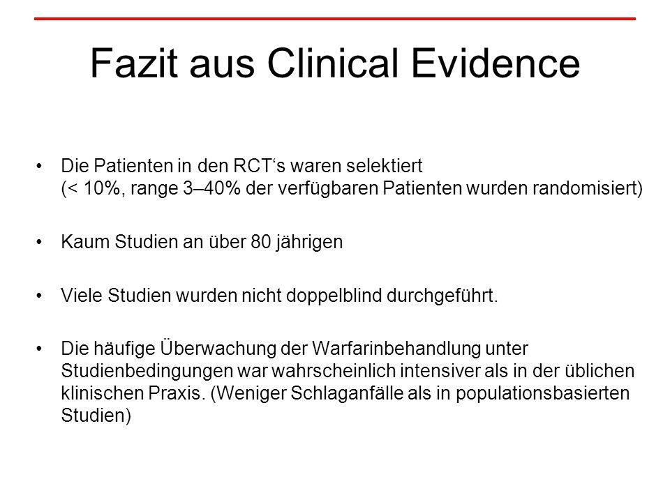Fazit aus Clinical Evidence Die Patienten in den RCT's waren selektiert (< 10%, range 3–40% der verfügbaren Patienten wurden randomisiert) Kaum Studien an über 80 jährigen Viele Studien wurden nicht doppelblind durchgeführt.