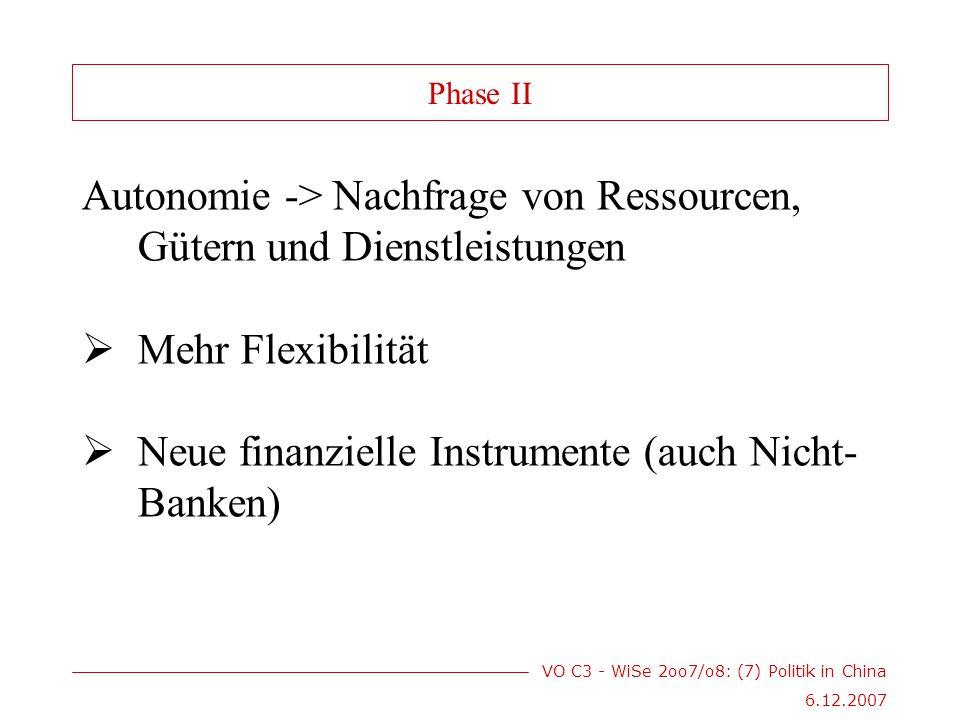 VO C3 - WiSe 2oo7/o8: (7) Politik in China 6.12.2007 Phase II Autonomie -> Nachfrage von Ressourcen, Gütern und Dienstleistungen  Mehr Flexibilität  Neue finanzielle Instrumente (auch Nicht- Banken)