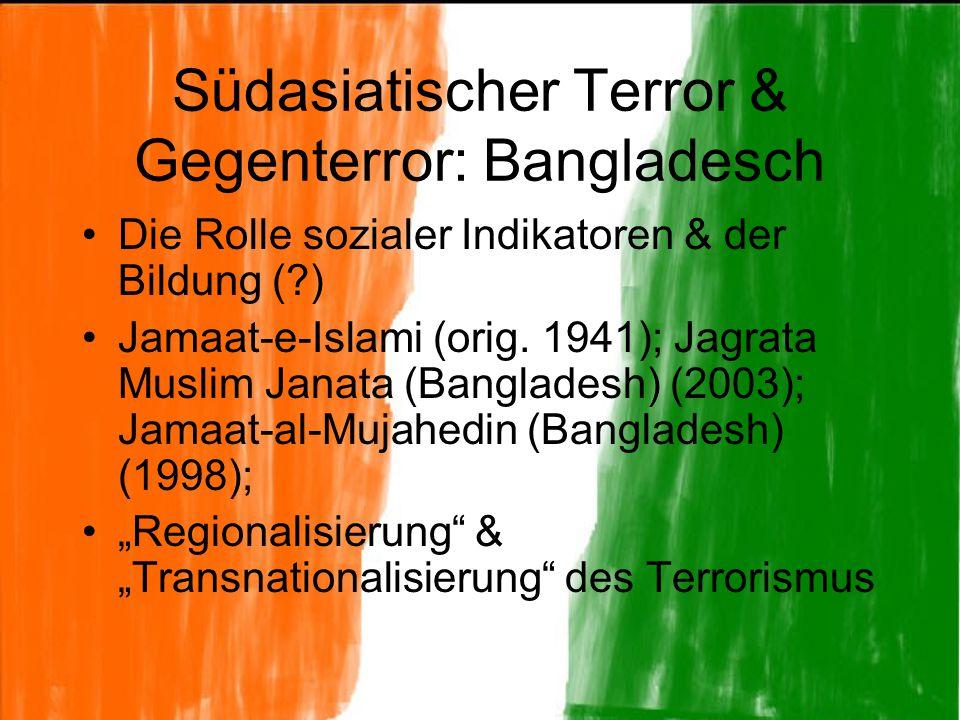 Südasiatischer Terror & Gegenterror: Bangladesch Die Rolle sozialer Indikatoren & der Bildung (?) Jamaat-e-Islami (orig. 1941); Jagrata Muslim Janata