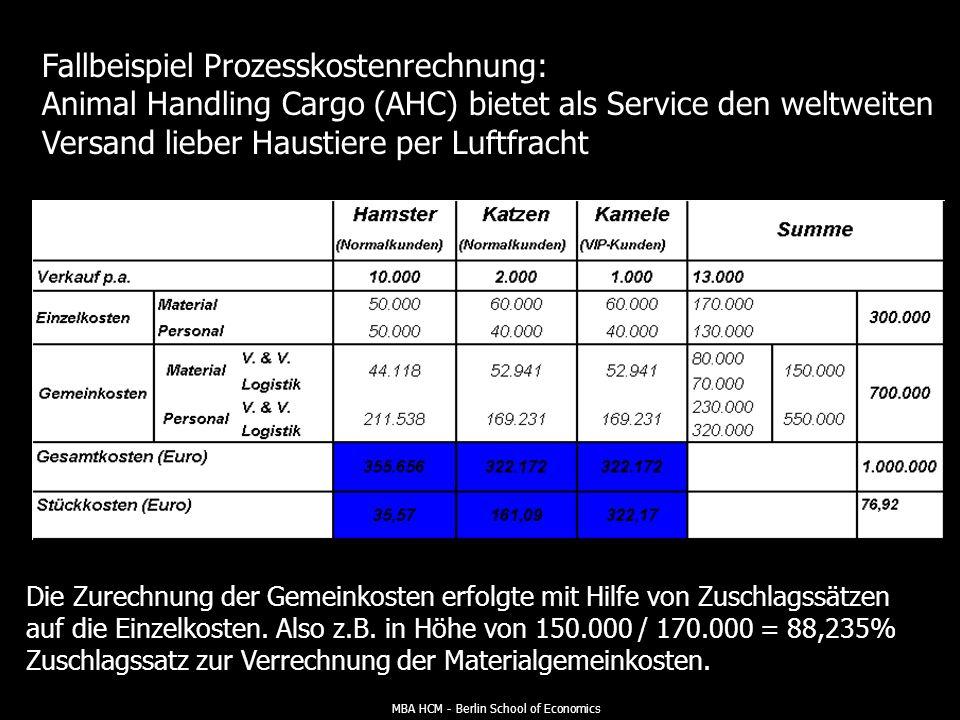MBA HCM - Berlin School of Economics Kosten- arten- und Kosten- stellen- rechnung Kosten- träger- rechnung und Analyse 1.Aufnahme der Teilaktivitäten