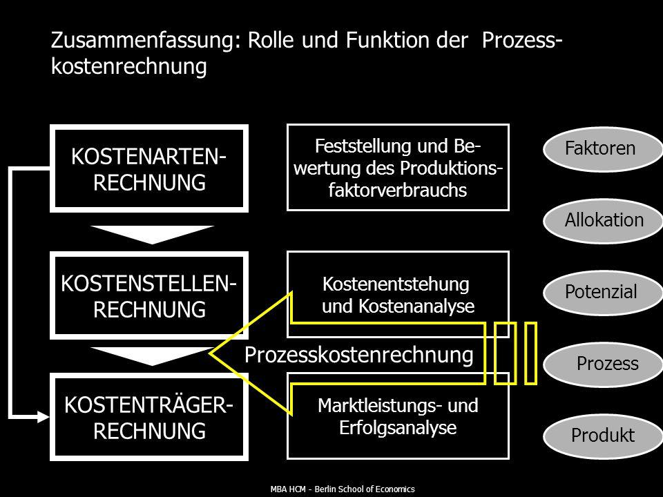 MBA HCM - Berlin School of Economics Fallbeispiel Prozesskostenrechnung: Ein Vergleich der Ergebnisse aus traditioneller Kostenrechnung und Prozesskos