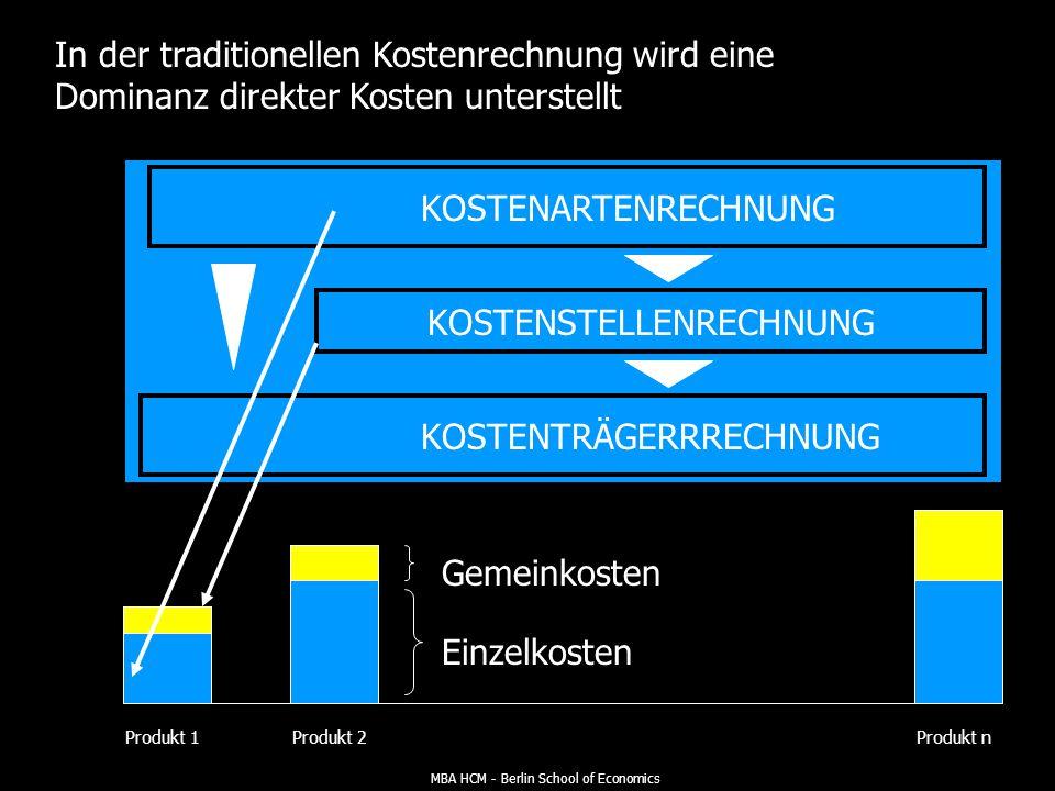 MBA HCM - Berlin School of Economics 1Einführung Traditionelle Vollkostenrechnung Besondere Problematik der Gemeinkostenverrechnung Prozesskostenrechn