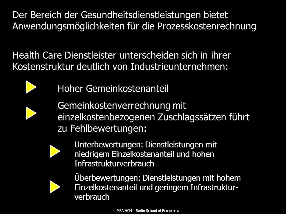MBA HCM - Berlin School of Economics Der Bereich der Gesundheitsdienstleistungen bietet Anwendungsmöglichkeiten für die Prozesskostenrechnung Health Care Dienstleister unterscheiden sich in ihrer Kostenstruktur deutlich von Industrieunternehmen: Hoher Gemeinkostenanteil Gemeinkostenverrechnung mit einzelkostenbezogenen Zuschlagssätzen führt zu Fehlbewertungen: Unterbewertungen: Dienstleistungen mit niedrigem Einzelkostenanteil und hohen Infrastrukturverbrauch Überbewertungen: Dienstleistungen mit hohem Einzelkostenanteil und geringem Infrastruktur- verbrauch