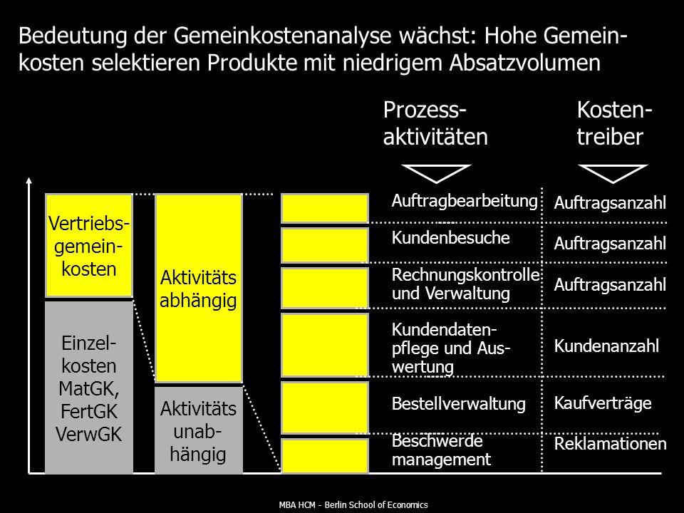 MBA HCM - Berlin School of Economics Die Identifikation und Rekombination von kostenstellenüber- greifenden Prozessen bietet neue Einsichten: EinkaufP