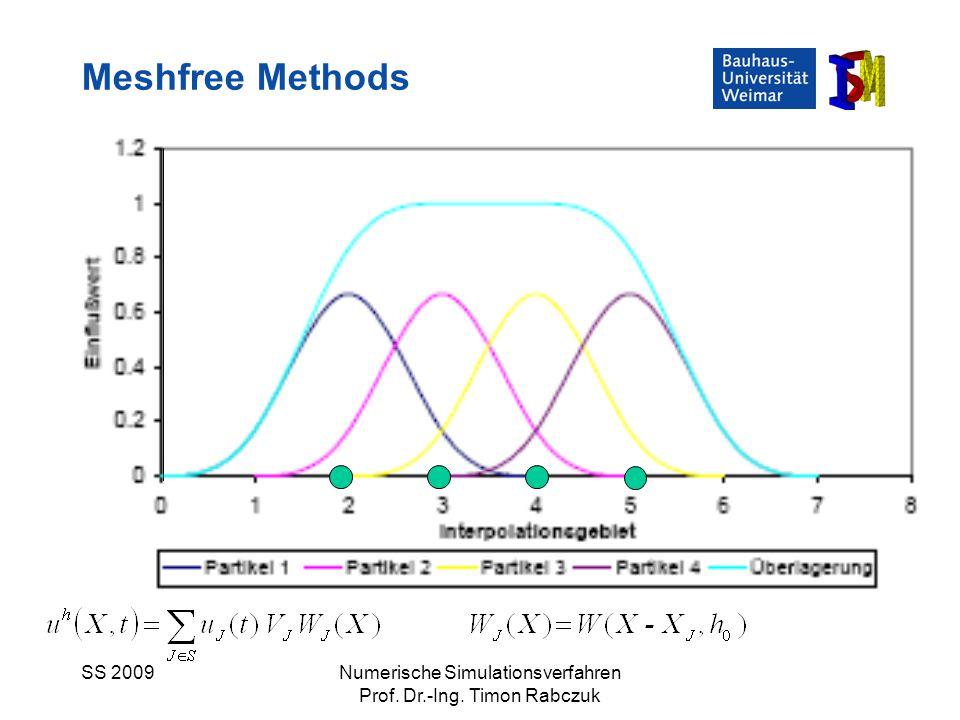 SS 2009Numerische Simulationsverfahren Prof. Dr.-Ing. Timon Rabczuk Meshfree Methods