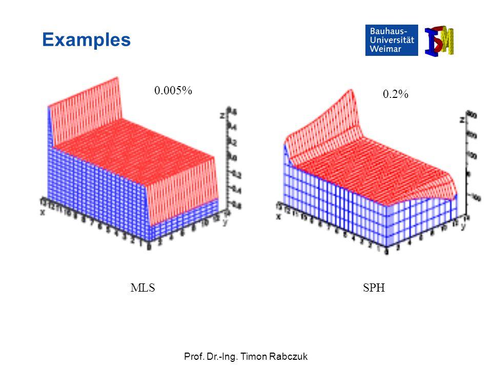 SS 2009Numerische Simulationsverfahren Prof. Dr.-Ing. Timon Rabczuk Examples 0.005% 0.2% MLSSPH
