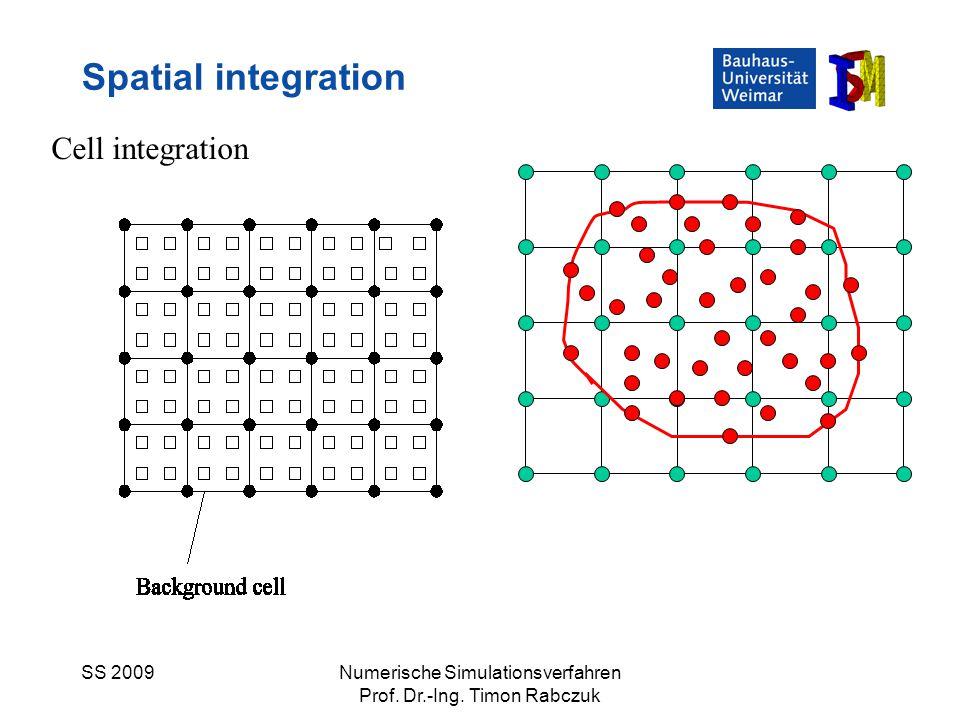 SS 2009Numerische Simulationsverfahren Prof. Dr.-Ing. Timon Rabczuk Cell integration Spatial integration
