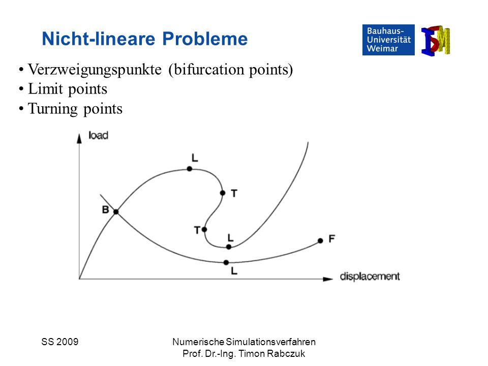 SS 2009Numerische Simulationsverfahren Prof. Dr.-Ing. Timon Rabczuk Nicht-lineare Probleme Verzweigungspunkte (bifurcation points) Limit points Turnin