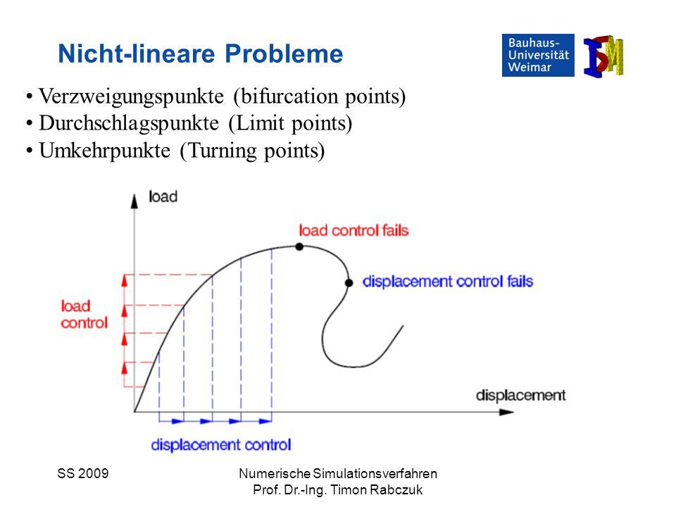 SS 2009Numerische Simulationsverfahren Prof. Dr.-Ing. Timon Rabczuk Nicht-lineare Probleme Verzweigungspunkte (bifurcation points) Durchschlagspunkte
