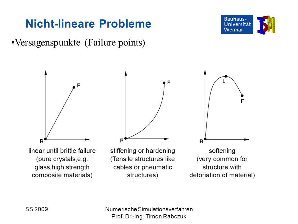 SS 2009Numerische Simulationsverfahren Prof. Dr.-Ing. Timon Rabczuk Nicht-lineare Probleme Versagenspunkte (Failure points)