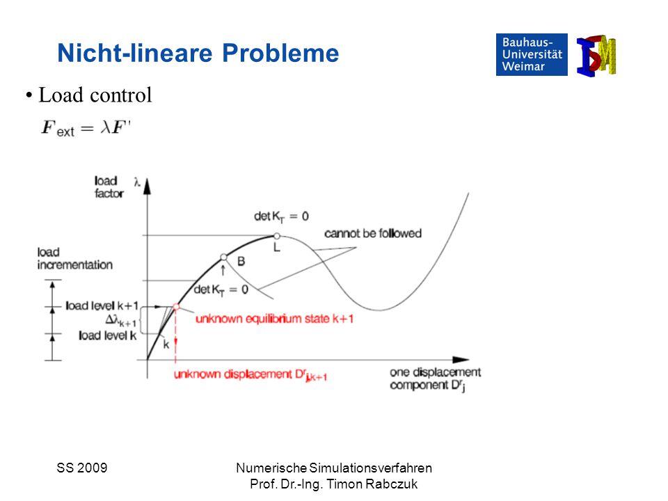SS 2009Numerische Simulationsverfahren Prof. Dr.-Ing. Timon Rabczuk Nicht-lineare Probleme Load control