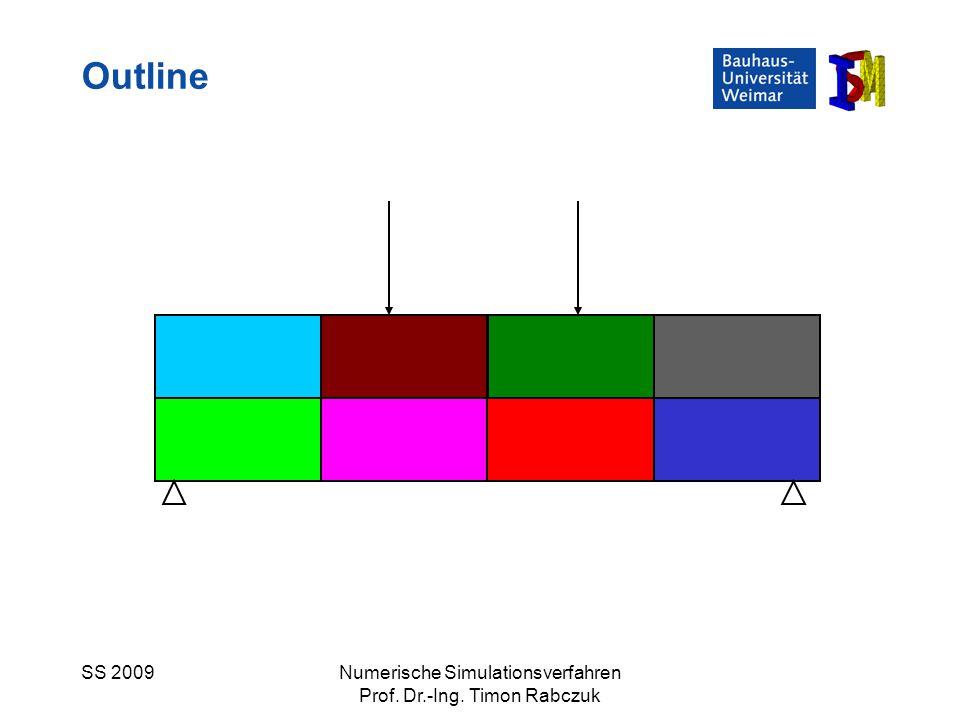 SS 2009Numerische Simulationsverfahren Prof. Dr.-Ing. Timon Rabczuk Outline