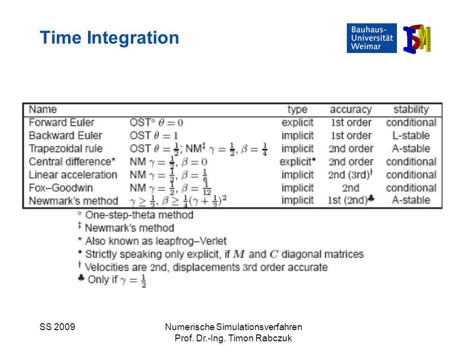 SS 2009Numerische Simulationsverfahren Prof. Dr.-Ing. Timon Rabczuk Time Integration