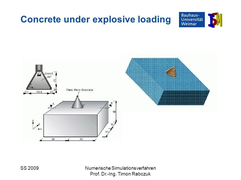SS 2009Numerische Simulationsverfahren Prof. Dr.-Ing. Timon Rabczuk Concrete under explosive loading