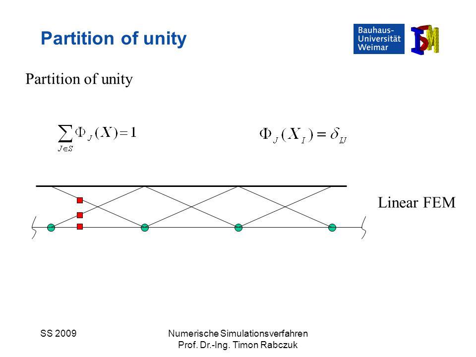SS 2009Numerische Simulationsverfahren Prof. Dr.-Ing. Timon Rabczuk Partition of unity Linear FEM