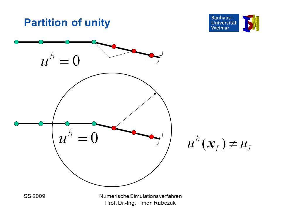 SS 2009Numerische Simulationsverfahren Prof. Dr.-Ing. Timon Rabczuk Partition of unity
