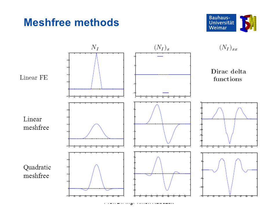SS 2009Numerische Simulationsverfahren Prof. Dr.-Ing. Timon Rabczuk Meshfree methods Linear meshfree Quadratic meshfree