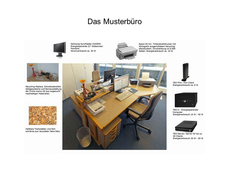 Das Musterbüro