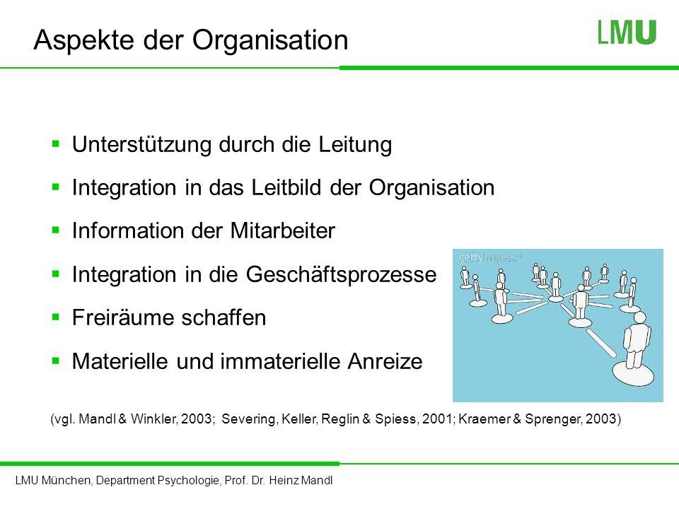 LMU München, Department Psychologie, Prof. Dr. Heinz Mandl Aspekte der Organisation  Unterstützung durch die Leitung  Integration in das Leitbild de