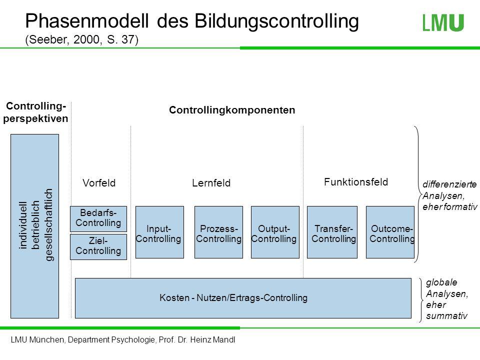LMU München, Department Psychologie, Prof. Dr. Heinz Mandl Phasenmodell des Bildungscontrolling (Seeber, 2000, S. 37) Controlling- perspektiven indivi
