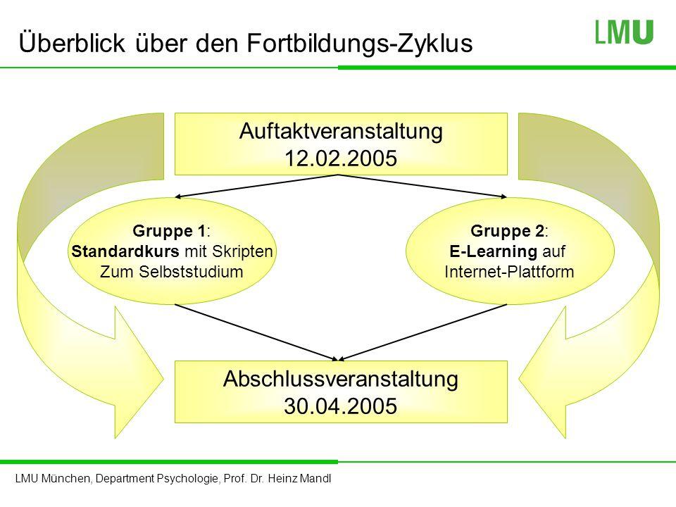 LMU München, Department Psychologie, Prof. Dr. Heinz Mandl Überblick über den Fortbildungs-Zyklus Auftaktveranstaltung 12.02.2005 Abschlussveranstaltu
