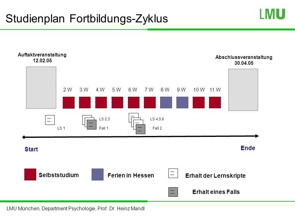 LMU München, Department Psychologie, Prof. Dr. Heinz Mandl Studienplan Fortbildungs-Zyklus Auftaktveranstaltung 12.02.05 Start Ende Selbststudium 2.W3