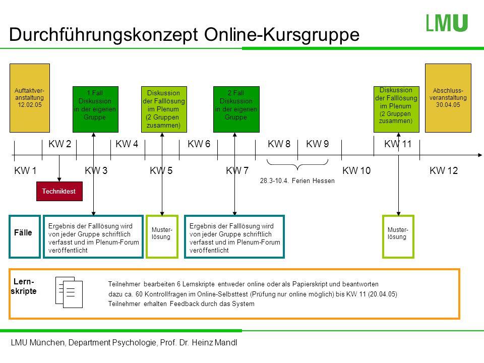 LMU München, Department Psychologie, Prof. Dr. Heinz Mandl KW 1 KW 2 KW 3 Auftaktver- anstaltung 12.02.05 Techniktest KW 4 KW 5 1.Fall Diskussion in d