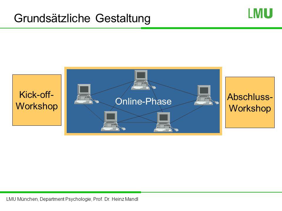 LMU München, Department Psychologie, Prof. Dr. Heinz Mandl Grundsätzliche Gestaltung Kick-off- Workshop Abschluss- Workshop Online-Phase
