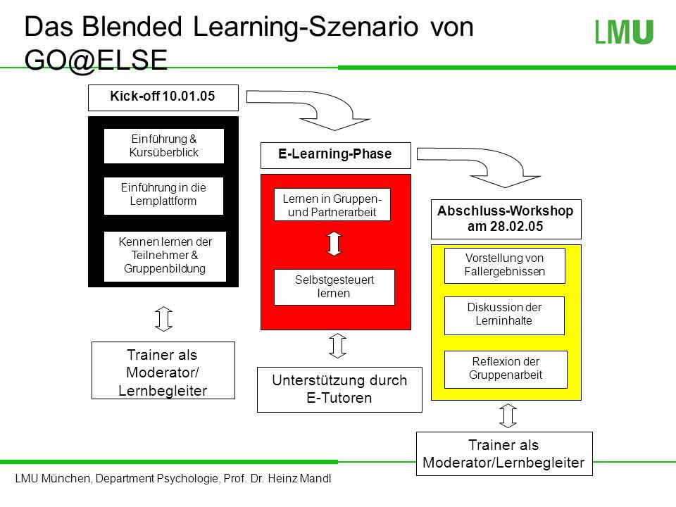LMU München, Department Psychologie, Prof. Dr. Heinz Mandl Das Blended Learning-Szenario von GO@ELSE Abschluss-Workshop am 28.02.05 Trainer als Modera