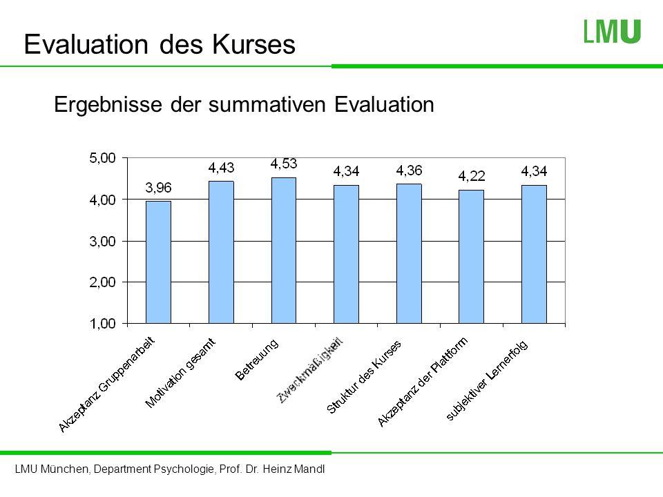 LMU München, Department Psychologie, Prof. Dr. Heinz Mandl Evaluation des Kurses Ergebnisse der summativen Evaluation