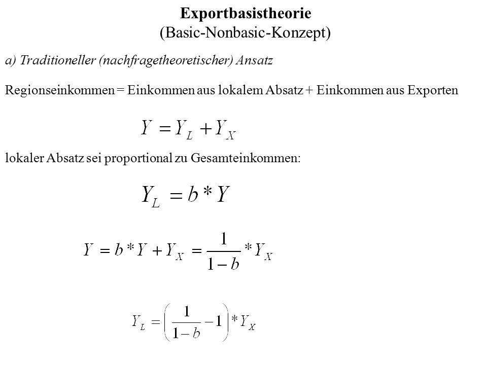 Exportbasistheorie (Basic-Nonbasic-Konzept) a) Traditioneller (nachfragetheoretischer) Ansatz Regionseinkommen = Einkommen aus lokalem Absatz + Einkom