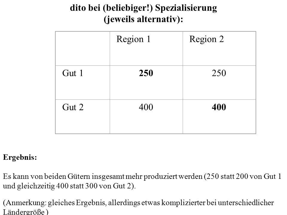 dito bei (beliebiger!) Spezialisierung (jeweils alternativ): Region 1Region 2 Gut 1250 Gut 2400 Ergebnis: Es kann von beiden Gütern insgesamt mehr pro