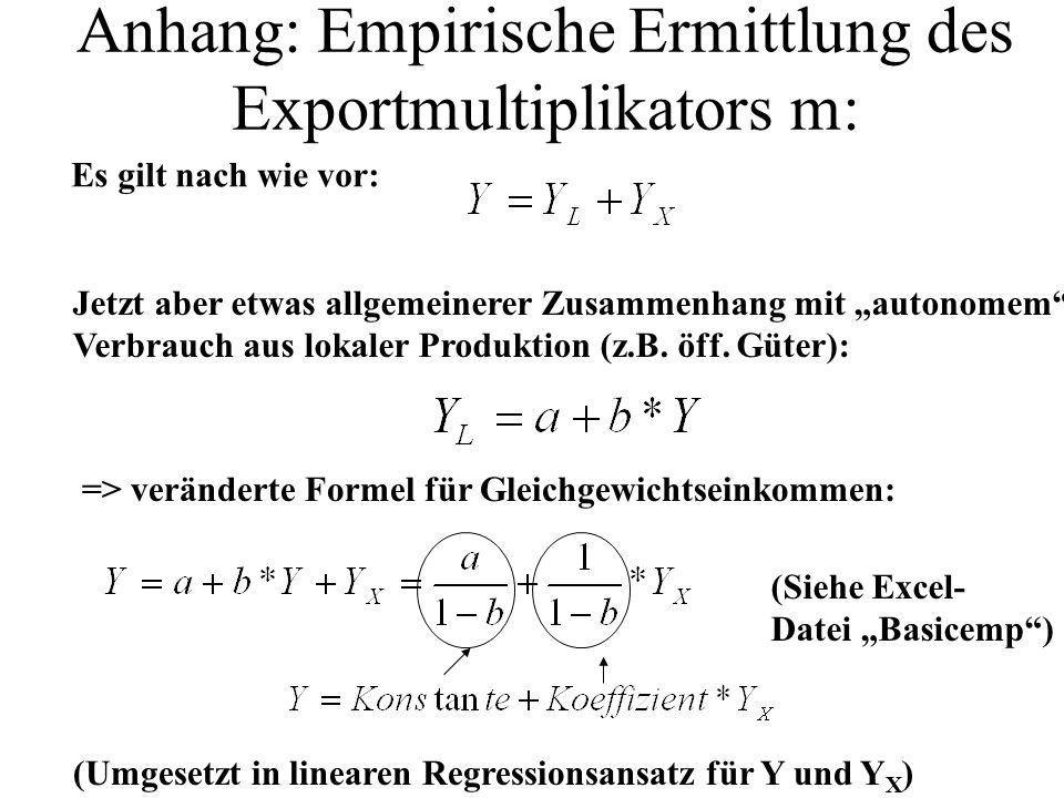 """Anhang: Empirische Ermittlung des Exportmultiplikators m: Es gilt nach wie vor: Jetzt aber etwas allgemeinerer Zusammenhang mit """"autonomem"""" Verbrauch"""