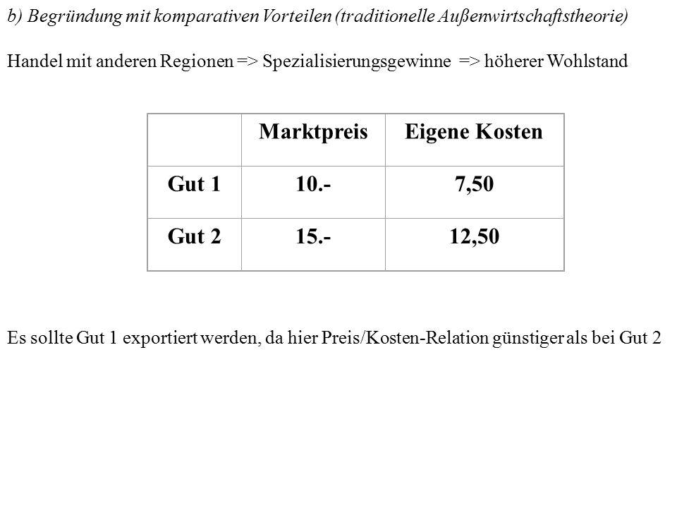 b) Begründung mit komparativen Vorteilen (traditionelle Außenwirtschaftstheorie) Handel mit anderen Regionen => Spezialisierungsgewinne => höherer Woh