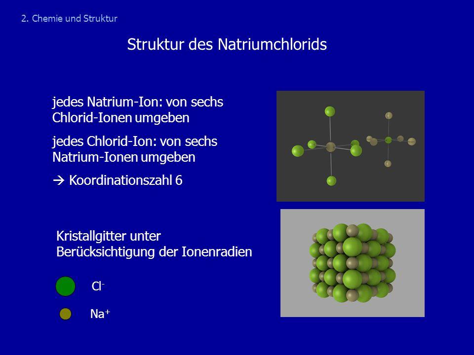 Struktur des Natriumchlorids 2. Chemie und Struktur jedes Natrium-Ion: von sechs Chlorid-Ionen umgeben jedes Chlorid-Ion: von sechs Natrium-Ionen umge