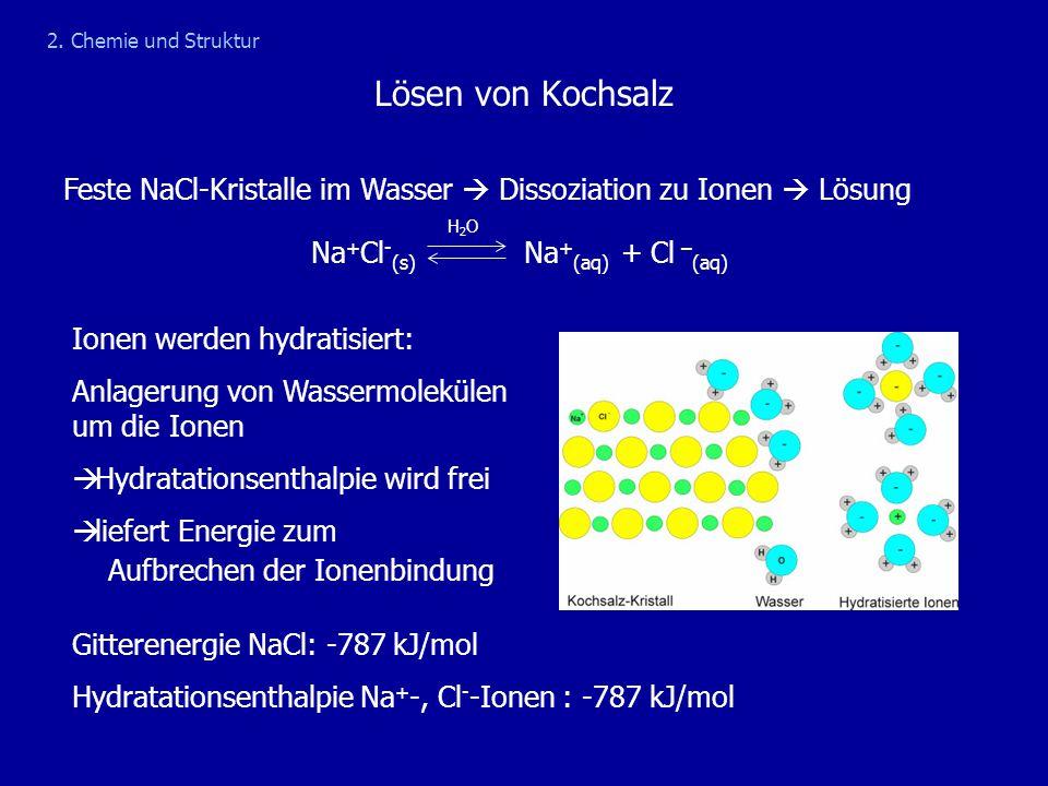Lösen von Kochsalz Feste NaCl-Kristalle im Wasser  Dissoziation zu Ionen  Lösung Na + Cl - (s) Na + (aq) + Cl – (aq) H2OH2O Ionen werden hydratisier