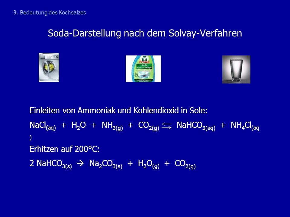 Soda-Darstellung nach dem Solvay-Verfahren Einleiten von Ammoniak und Kohlendioxid in Sole: NaCl (aq) + H 2 O + NH 3(g) + CO 2(g) NaHCO 3(aq) + NH 4 C