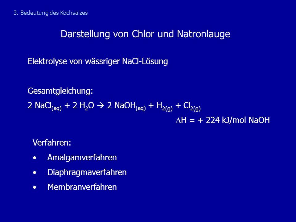 Darstellung von Chlor und Natronlauge Elektrolyse von wässriger NaCl-Lösung Gesamtgleichung: 2 NaCl (aq) + 2 H 2 O  2 NaOH (aq) + H 2(g) + Cl 2(g) 