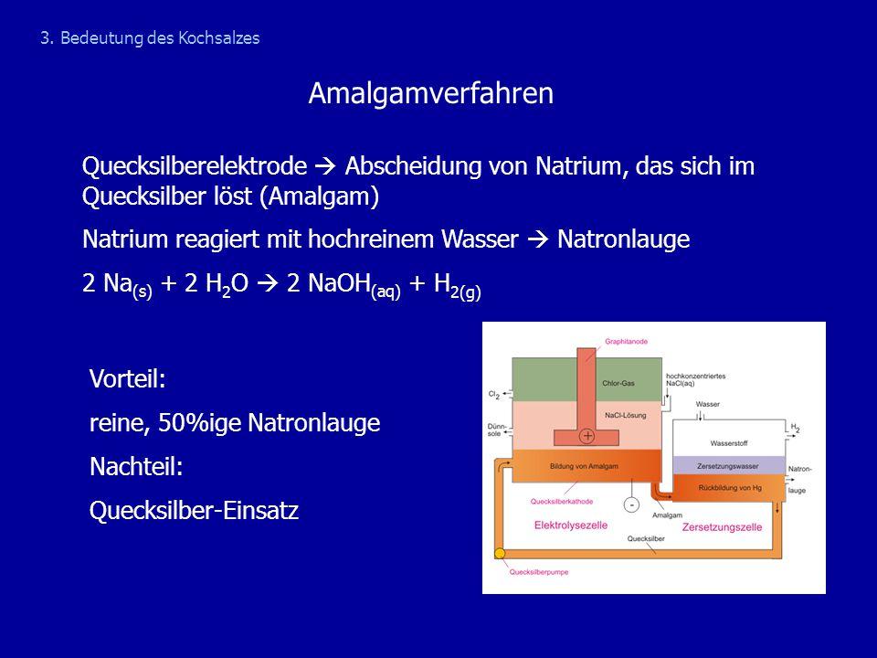 Amalgamverfahren Quecksilberelektrode  Abscheidung von Natrium, das sich im Quecksilber löst (Amalgam) Natrium reagiert mit hochreinem Wasser  Natro