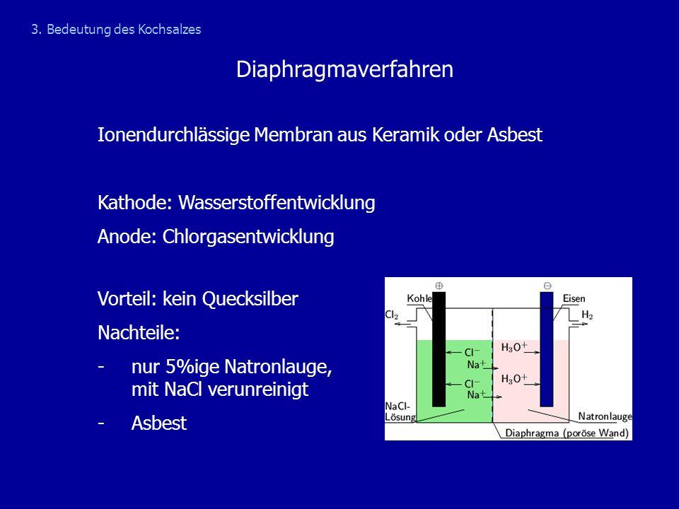 Diaphragmaverfahren Ionendurchlässige Membran aus Keramik oder Asbest Kathode: Wasserstoffentwicklung Anode: Chlorgasentwicklung Vorteil: kein Quecksi