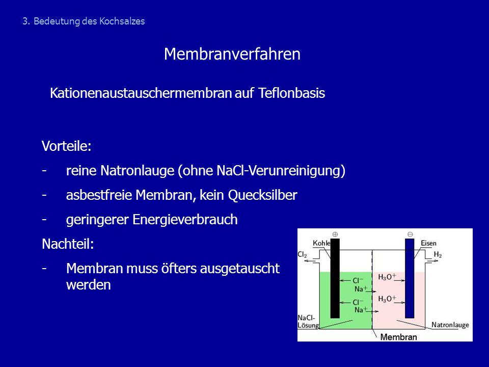 Kationenaustauschermembran auf Teflonbasis Membranverfahren 3. Bedeutung des Kochsalzes Vorteile: -reine Natronlauge (ohne NaCl-Verunreinigung) -asbes